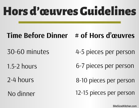 finger food party menu guidelines.